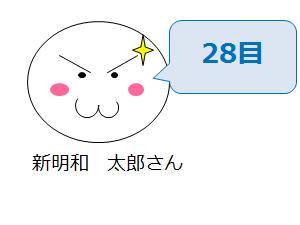 企業に厳しい個人情報保護法「GDPR」がEU圏で施行!?取引のある日本企業も対象!あなたのスマホ、大丈夫? by 新明和 太郎